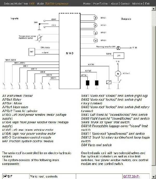 Tremendous Index Of Downloads Slk Vario Roof Wiring Digital Resources Antuskbiperorg