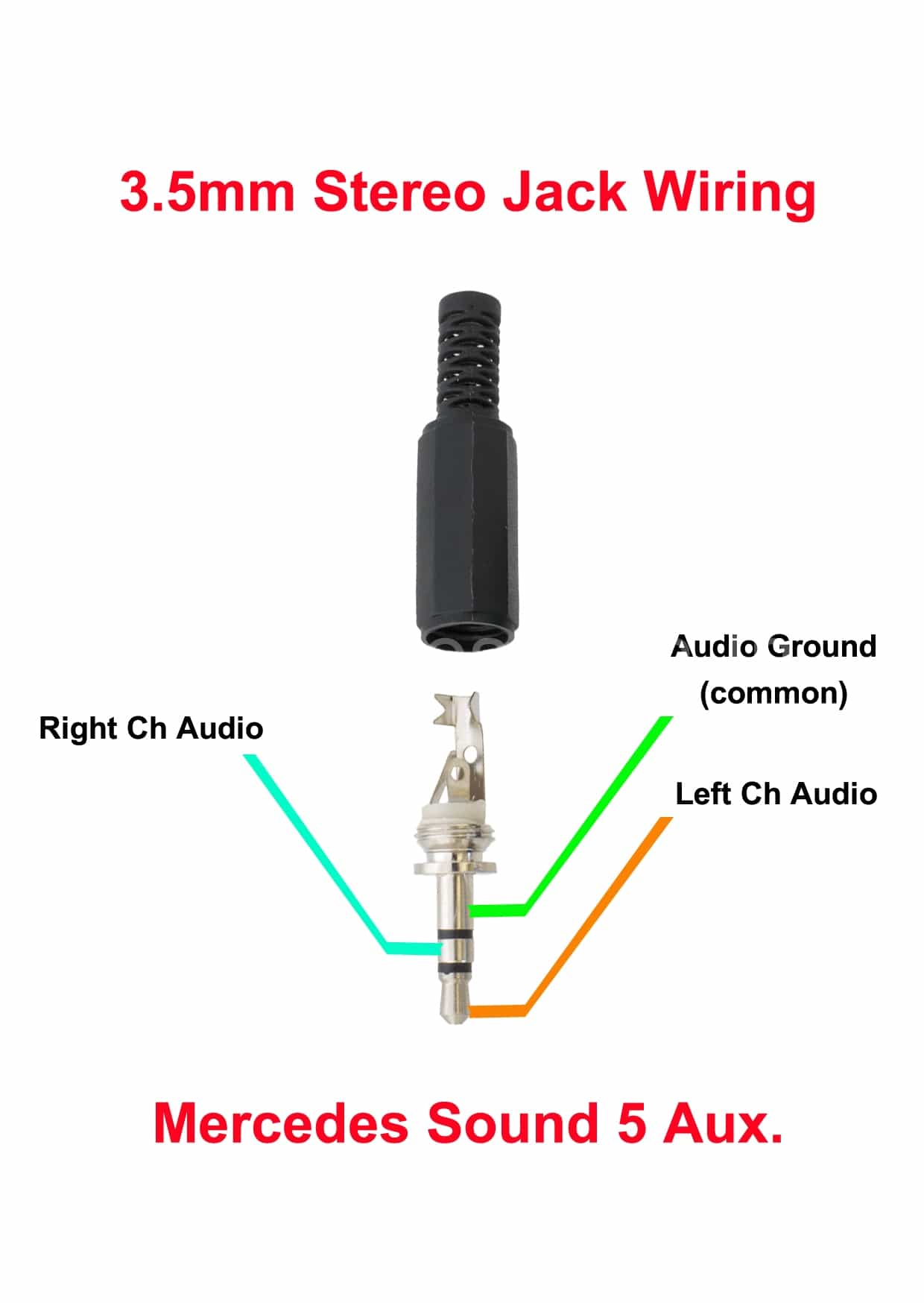 3 5mm Audio Jack Wiring Diagram Library Data Phone Combo Just For Speaker Connection Panel Mount