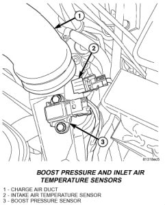 Sprinter Boost Pressure Sensor Location
