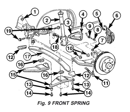leaf springs parts with Mercedes Sprinter Front Spring Replacement on Wiring Diagram For Tandem Axle Trailer together with Metal Front Doors likewise 331818594835 as well 7277 furthermore Replacement Jostjsk 37 G 240 Standard Fifth Wheel Couplings 2.