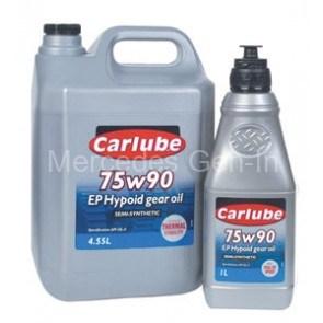 ep75w90-syn-gear-oil-lg