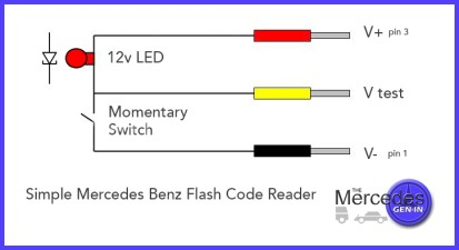 Simple Mercedes Flash Code reader