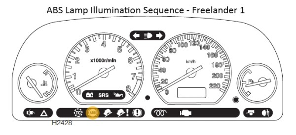 Freelander 1 Instruments - ABS Light