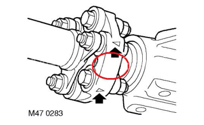 Mercedes drive line flex disc
