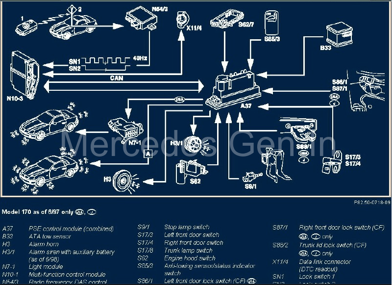 R170 Slk Pse Pump Electrical Connection Diagram Mercedes